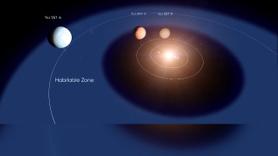 Yeni Süper Dünya gezegeni keşfedildi