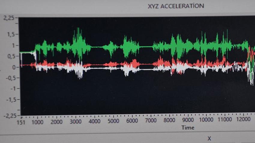 Akdeniz'de 4 büyüklüğünde yeni deprem