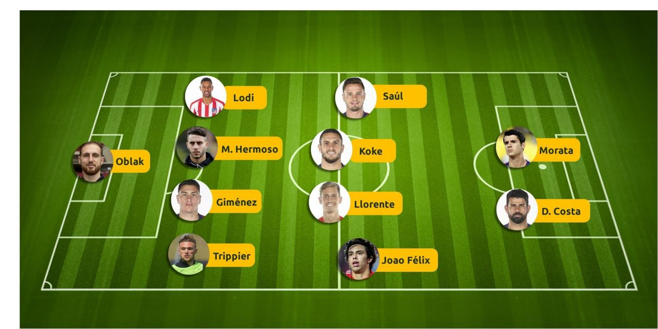 20 La Liga takımının ideal 11'leri - Sayfa 2