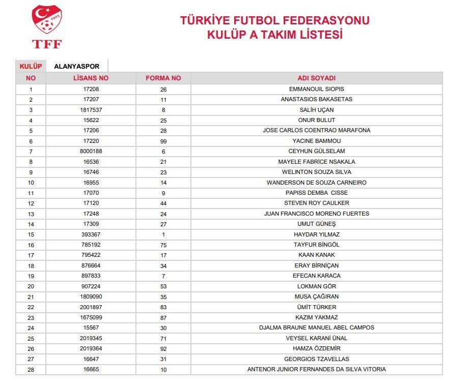 Mehmet Ekici ve Martin Linnes liste dışı kaldı - Sayfa 2