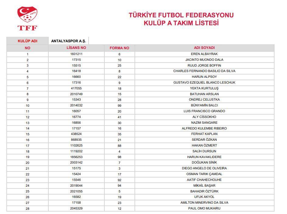 Mehmet Ekici ve Martin Linnes liste dışı kaldı - Sayfa 3