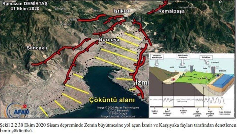 AFAD raporladı!.. İşte İzmir'deki deprem felaketinin detayları! - Sayfa 1