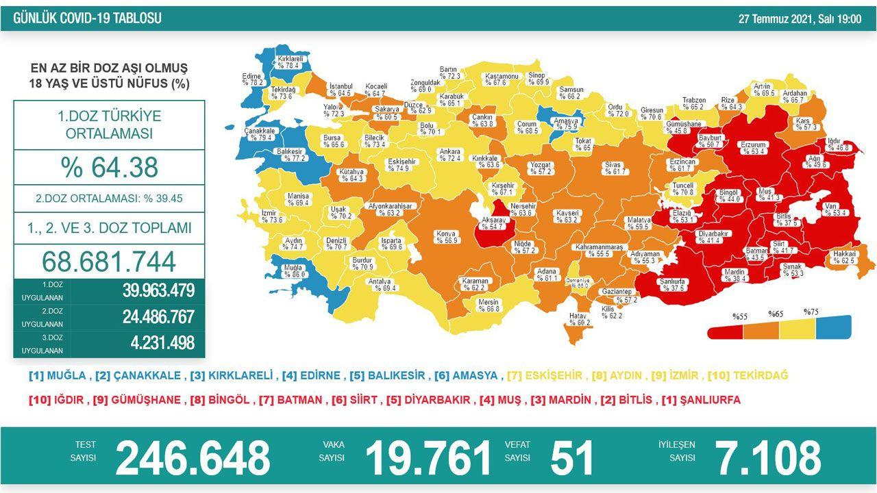 Türkiye'de son koronavirüs tablosu açıklandı - Sayfa 2